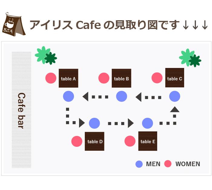 アイリス婚活カフェのパーティー会場の見取り図です。