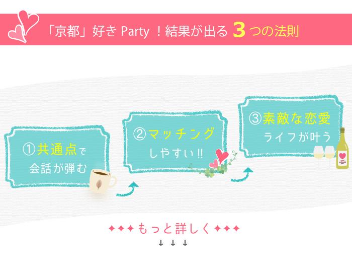 京都好きな異性と出会える婚活・お見合いパーティーで出会える3つ法則