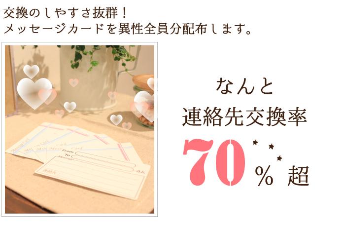 連絡先交換率70%以上を誇るメッセージカード